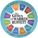 Genius of Warren Buffett